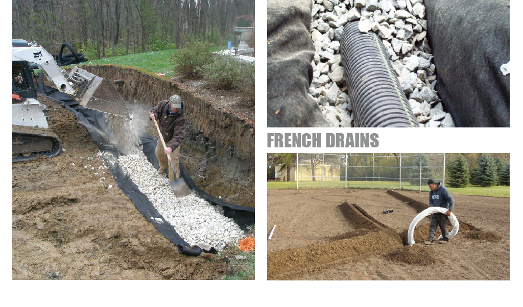 French_drains.png