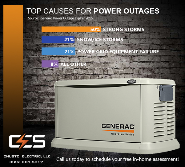 Generac_Ad_for_Facebook.jpg